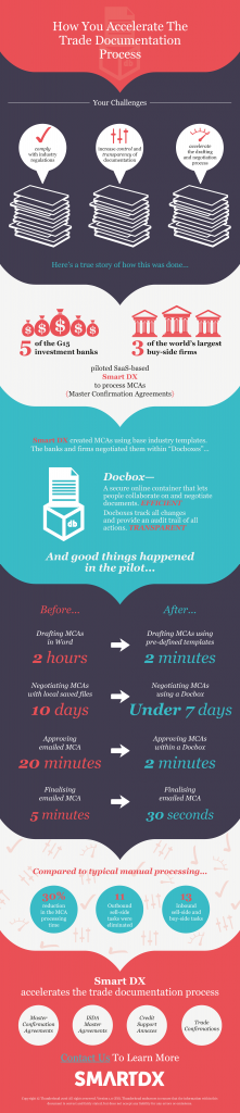 SMARTDX-infographic-FINAL